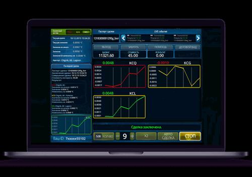 Визуализация системы tradebox
